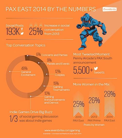Pax_East_Infographic_final.jpg