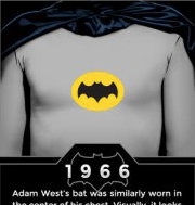 Batman costume logo