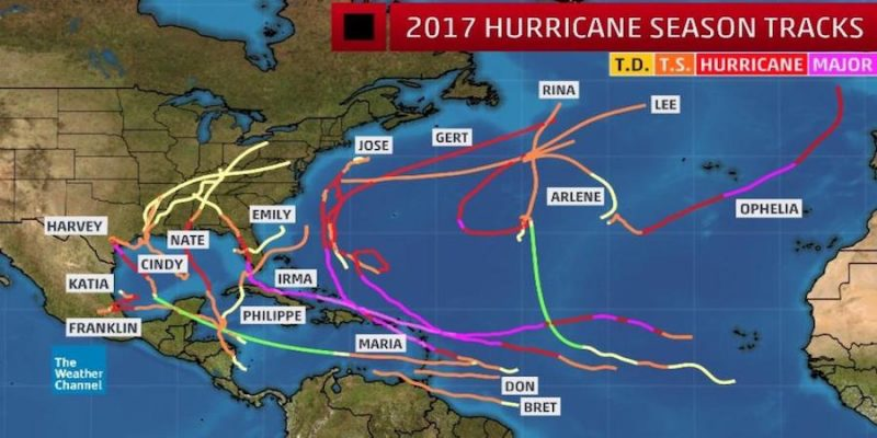 The storm ahead…What you need to know if your data center (or other mission-critical electronics) was in a Hurricane area.