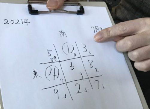 佐東 陽達先生恋愛 (1)