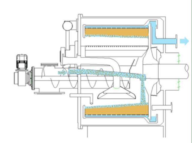Secondary pipe feeding phase