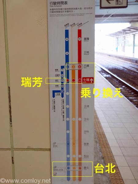 TRA路線