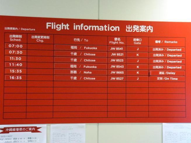 エアアジア 成田便Flight information