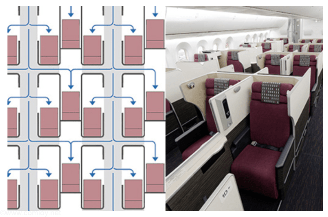 JAL BUSINESS SUITE SKY SUITE (SS7)