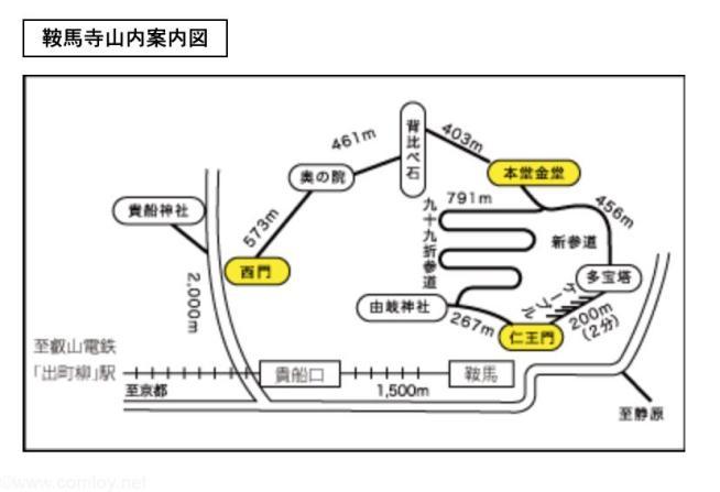 鞍馬寺山内案内図(鞍馬寺公式HPより引用