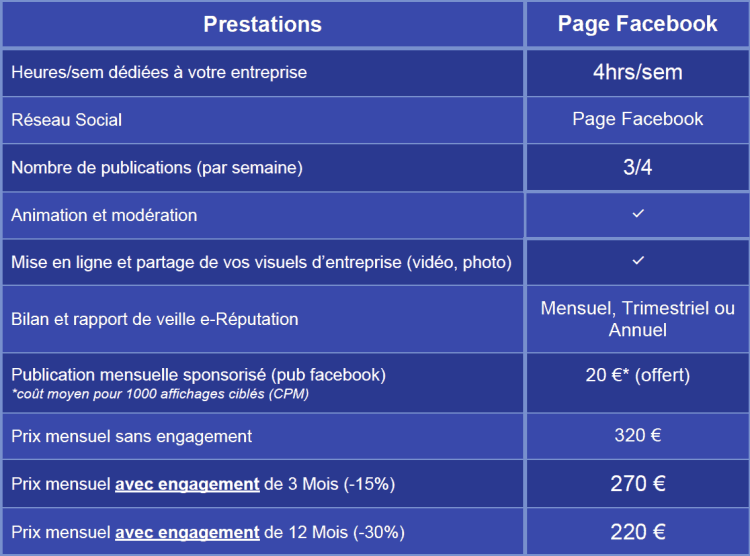 Gestion pages Facebook - Augmenter ses fans sur sa page Facebook 1