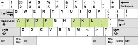 QWERTY_keyboard_layout