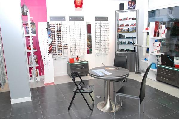 Un bon aménagement de magasin sorrespond à une bonne utilisation de l espace pour exposer ses produits