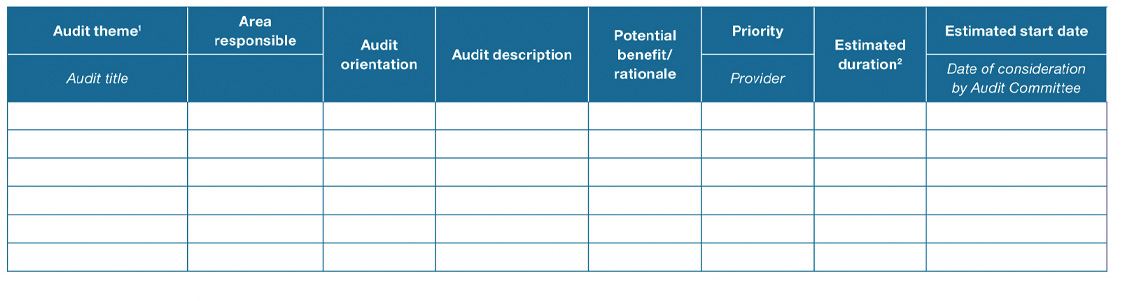 What Is Audit Program  Definition Meaning Purpose Advantages