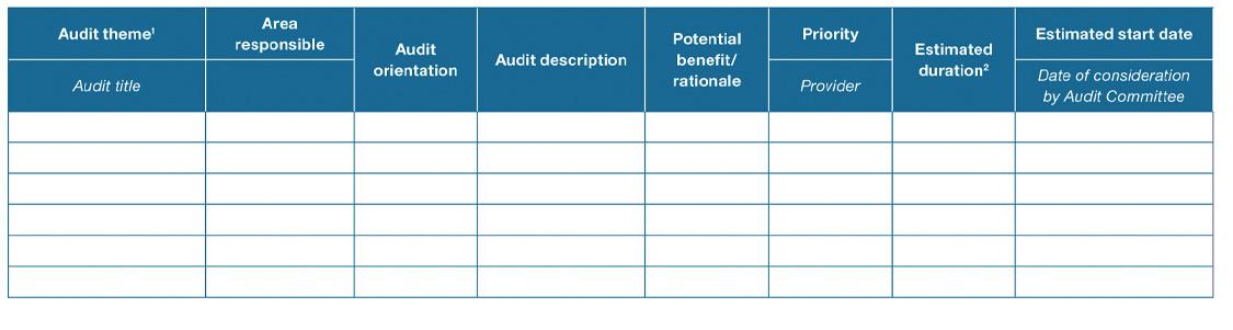 What Is Audit Program  Definition Meaning Purpose Advantages