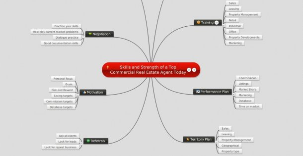 skills of a top commercial real estate agent