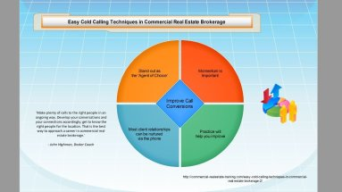 real estate cold calling chart