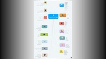 listing presentation chart