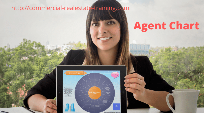 business woman holding ipad with chart