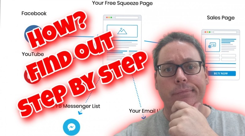 How To Create A Free Squeeze Page to Build An Email List