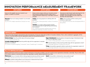 Identify which aspects of innovation performance you should measure.