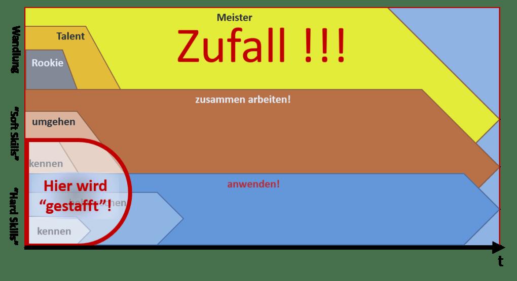 zwei_zum_preis_von_einem_staffing