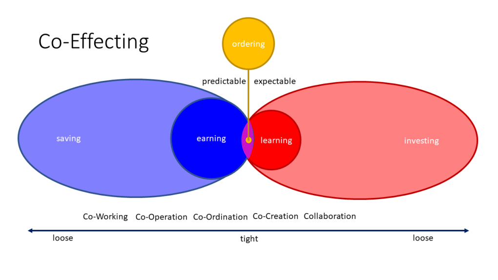 Zusammenwirken