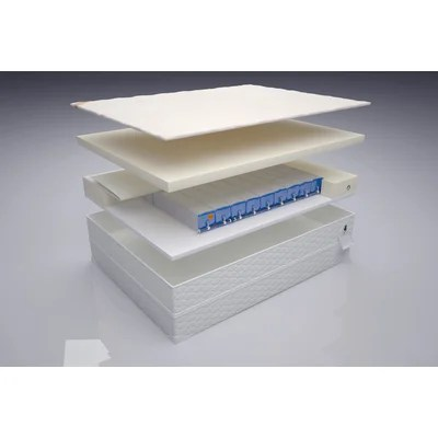 Low Price Natural Form Ulus Mattress With Foundation Set