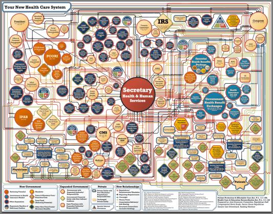 healthcaremap