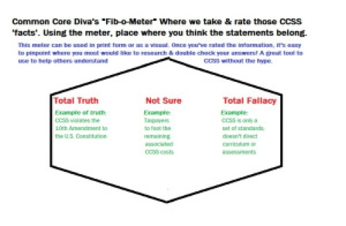 It's Friday, you know what that means! Time to measure what's truth, what's fallacy/fib or what's in between.