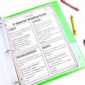 Image showing a page of the 2nd grade data binder with Fluency, Stamina, Reading Strategies and Phonics categories for tracking student goals