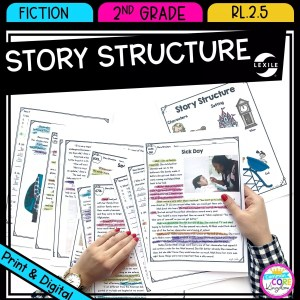 Story Structure in 2nd grade cover showing printable and digital worksheets