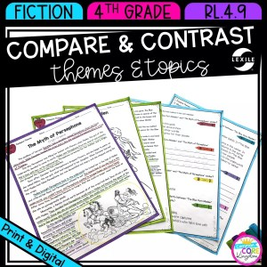 Compare and Contrast Themes in Folktales & Myths for 4th grade cover showing printable and digital worksheets