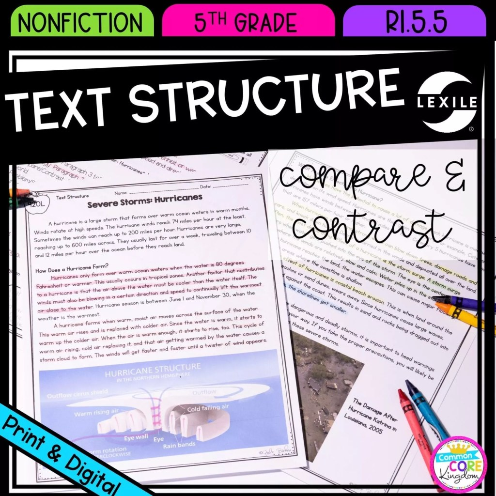 Compare and Contrast Nonfiction Text Structure for 5th grade showing printable and digital worksheets