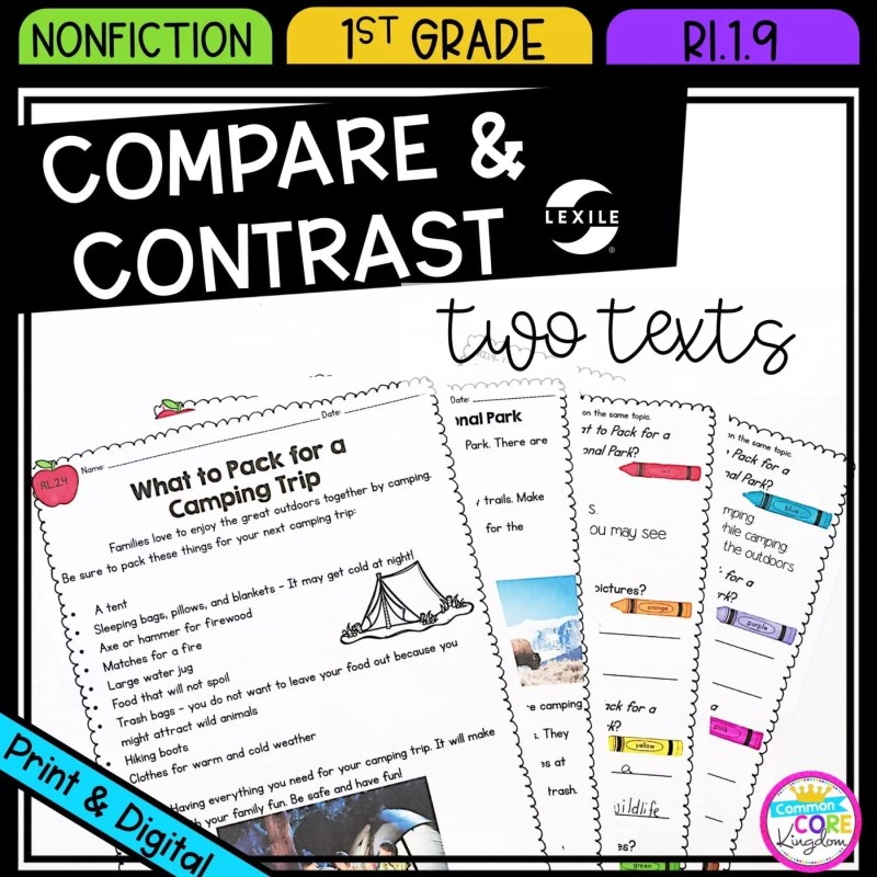Compare and Contrast Two Texts for 1st grade cover showing printable and digital worksheets