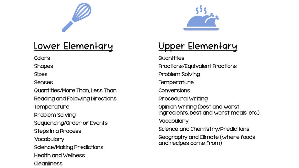 Table showing different skills students can learn while cooking