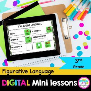 Digital mini lesson for RL.3.4 figurative language in fiction cover showing digital resources use in Google slides