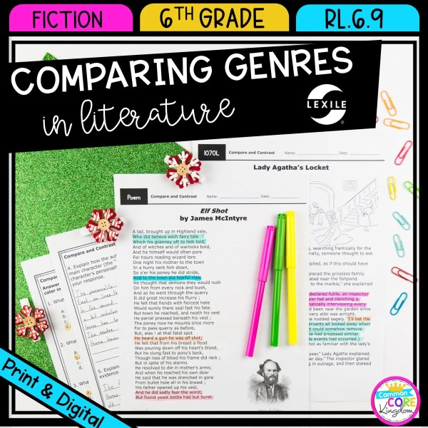 Compare and contrast in different genres for 6th grade RL.6.9 in google slides