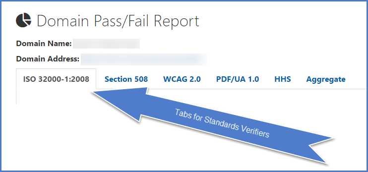 The top of the Domain Pass/Fail Report showing the Domain Name and Address fields as well as the tabs that correspond to the standards that were chosen when creating the report.