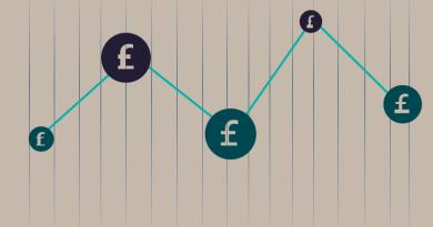 Inflation: International: Key Economic Indicators