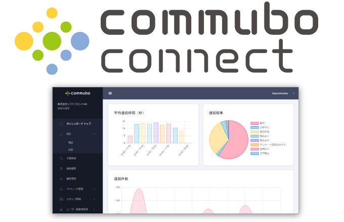 commubo connect