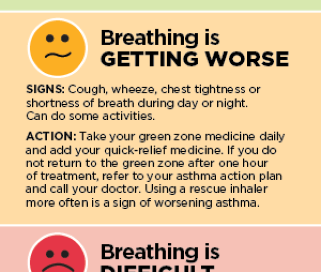 Brace Yourselves The Biggest Week For Asthma Attacks Is Coming Asthma And Allergy Foundation Of America