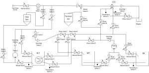 Valves and Flow Diagrams  Hardware  BrewPi Community