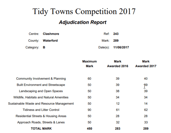 Clashmore Tidy Towns Association