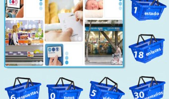 Infografia Caprabo Facebook Community Internet redes sociales social media community manager