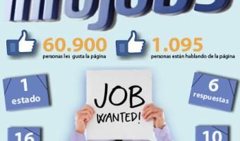 Infografia Infojobs en Facebook Community Internet Enrique San Juan Cursos y servicios de Redes Sociales Social Media