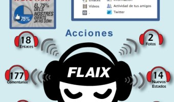 analisis-de-FlaixFM-en-facebook-community-internet-community-manager-enrique-san-juan