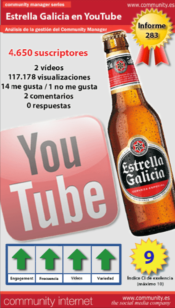 estrella galicia youtube communiy internet