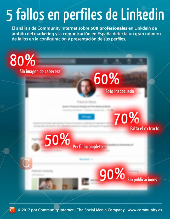 Fallos de los perfiles de linkedin