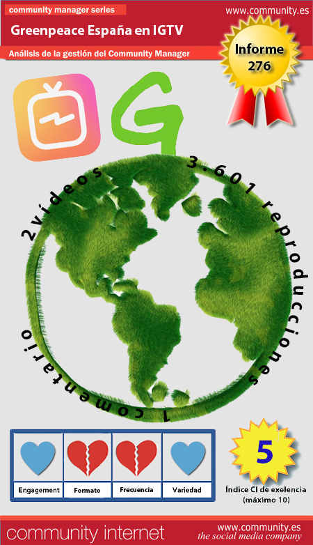 greenpeace IGTV Community Internet