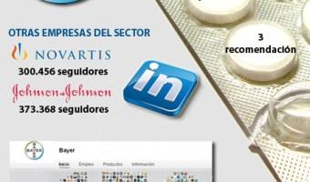 infografia Bayer Linkedin community internet the social media company redes sociales community manager