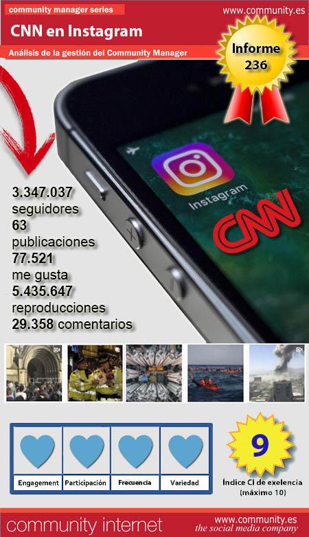 infografia CNN Instagram Community Internet