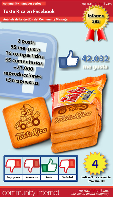 infografia Tosta Rica Facebook community internet the social media company