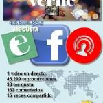 Verne pone la Historia al alcance de todos gracias a Facebook Live