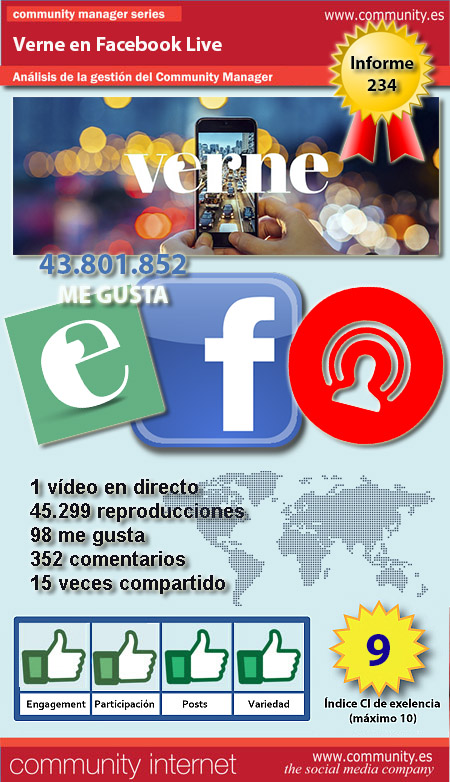 infografia Verne Facebook Live Video community internet the social media company